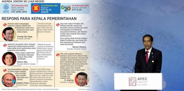 Respons kapala pamaréntahan nagara deungeun ka Présidén Joko Widodo sarta Indonésia.  [KOMPAS/ANDRI, AP PHOTO/ANDY WONG]